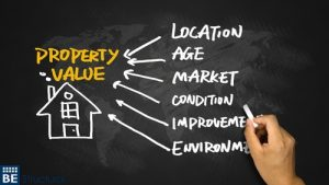 Get a commercial property condition assessment.